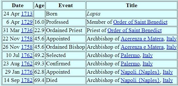 archbishopserafino